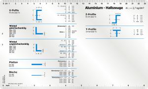 Aluminium Datenschieber Rückseite Datenschieber für die Gewichstermittlung von Aluminium Halbzeugen U-Profile, Winkel, Platten, Bleche, Z-Profile- T-Profile