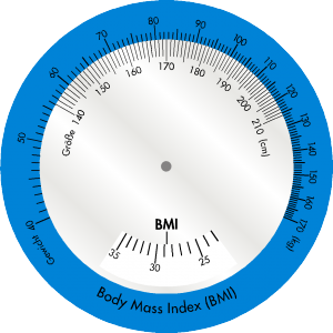 BMI Scheibe klein bis 170kg Vorderseite - Rechenscheibe zur Ermittung des Body-Mass Index für Personen bis 170 kg Körpergewicht (Kleine Ausführung)