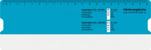 Bandstahl und Härtevergleich Schieber Rückseite Härtevergleich