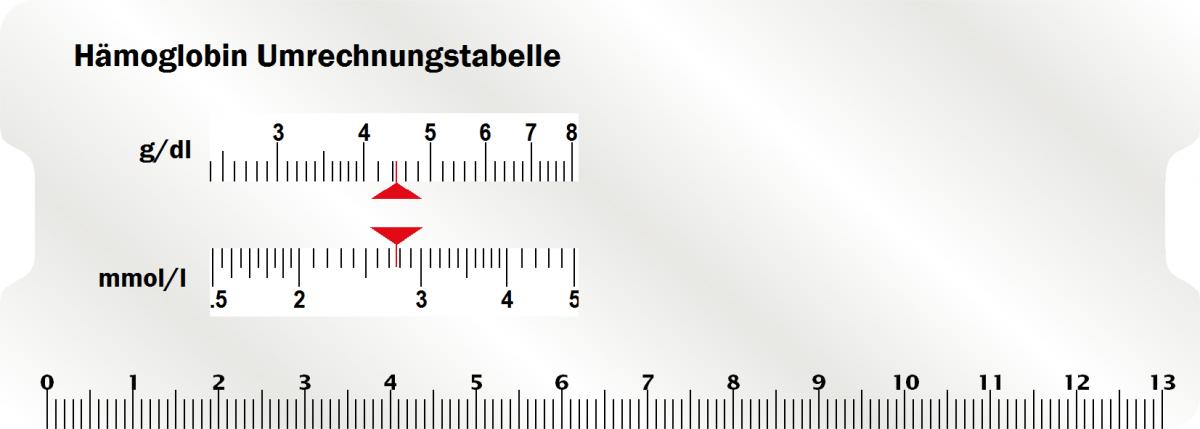 Hämoglobin-Umrechnungs Rechenschieber Vorderseite Umrechnung von g/dl in mmol/l