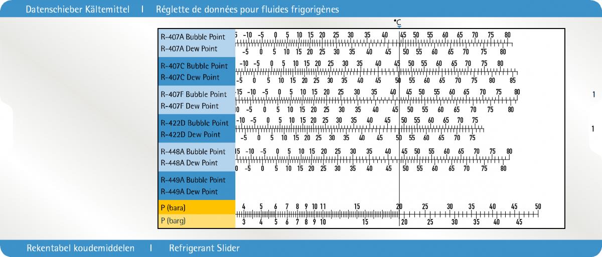 Kältemittel-Schieber Vorderseite - Bestimmung des Tau- und Verdampfungspunktes von Kältemitteln in Abhängigkeit vom Druck