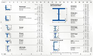 Datenschieber für die Gewichstermittlung von Stahlprofilen
