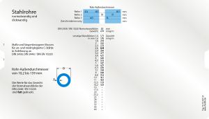 Stahlrohrohr Datenschieber Vorderseite Datenschieber für die Gewichstermittlung von Stahlrohren