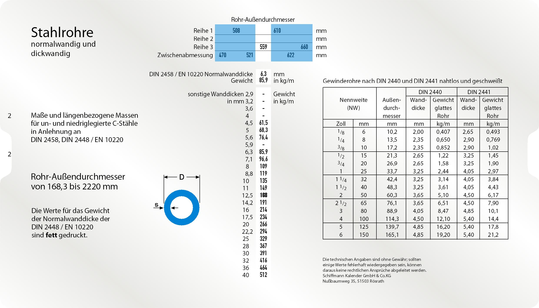 Stahlrohr Datenschieber Rückseite Datenschieber für die Gewichstermittlung von Stahlrohren