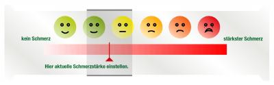 Schmerzlineal Vorderseite - Visuelle Analogskala zur objektiven Erfassung von Schmerzen