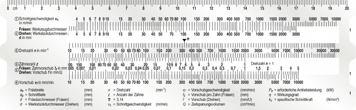 Schnittdaten Rechner Vorderseite Datenschieber für die Berechnung des Vorschubs und der Zustellung beim Drehen und Fräsen