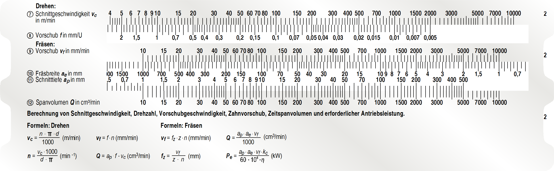 Schnittdaten Rechner Rückseite Datenschieber für die Berechnung des Vorschubs und der Zustellung beim Drehen und Fräsen