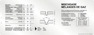 Schweißdatenschieber Vorderseite - Datenschieber für die Ermittlung von Schweißparametern