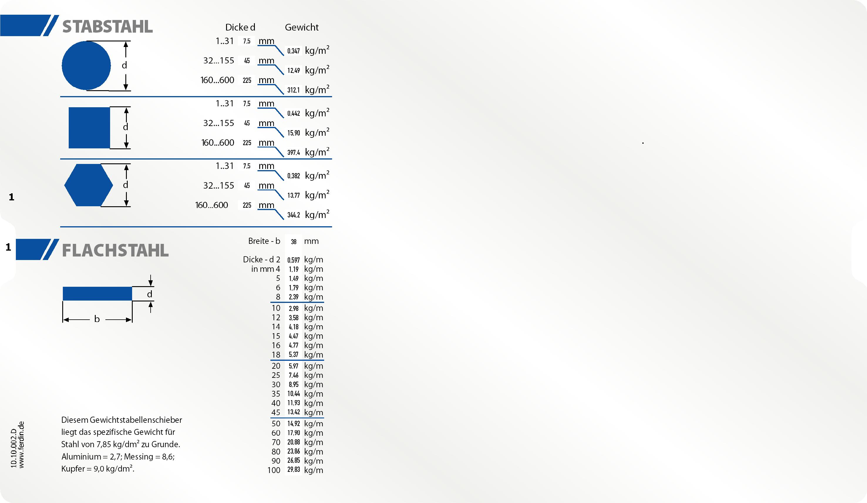 Stab- und Bandstahl Schieber Vorderseite Datenschieber für die Gewichstermittlung von Stahlprofilen Rundstahl, Vierkantstahl, Sechskantstahl, Flachstahl